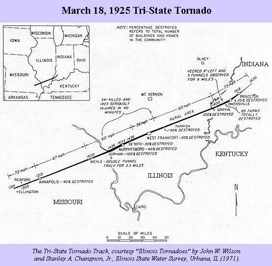 Tri-State Tornado Track